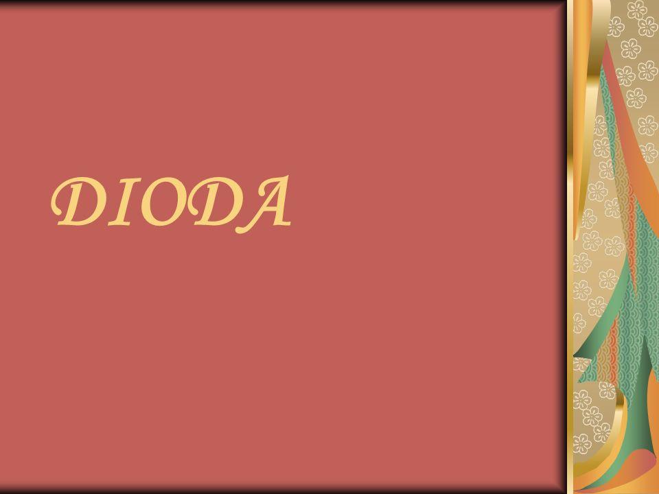 Co to jest dioda .