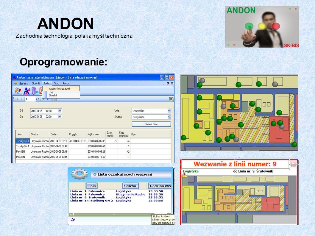 Oprogramowanie: ANDON Zachodnia technologia, polska myśl techniczna