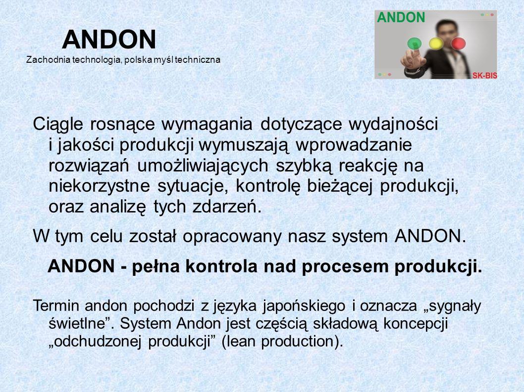 ANDON Zachodnia technologia, polska myśl techniczna Ciągle rosnące wymagania dotyczące wydajności i jakości produkcji wymuszają wprowadzanie rozwiązań umożliwiających szybką reakcję na niekorzystne sytuacje, kontrolę bieżącej produkcji, oraz analizę tych zdarzeń.