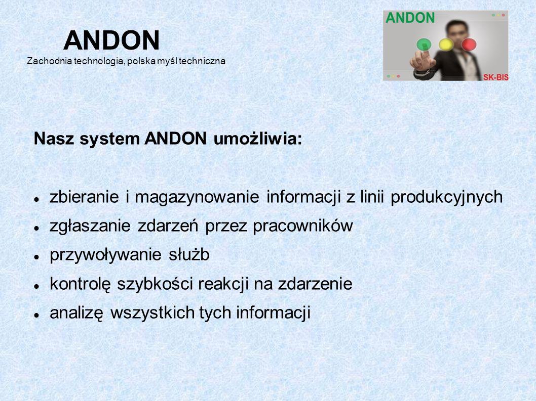 Nasz system ANDON umożliwia: zbieranie i magazynowanie informacji z linii produkcyjnych zgłaszanie zdarzeń przez pracowników przywoływanie służb kontrolę szybkości reakcji na zdarzenie analizę wszystkich tych informacji ANDON Zachodnia technologia, polska myśl techniczna
