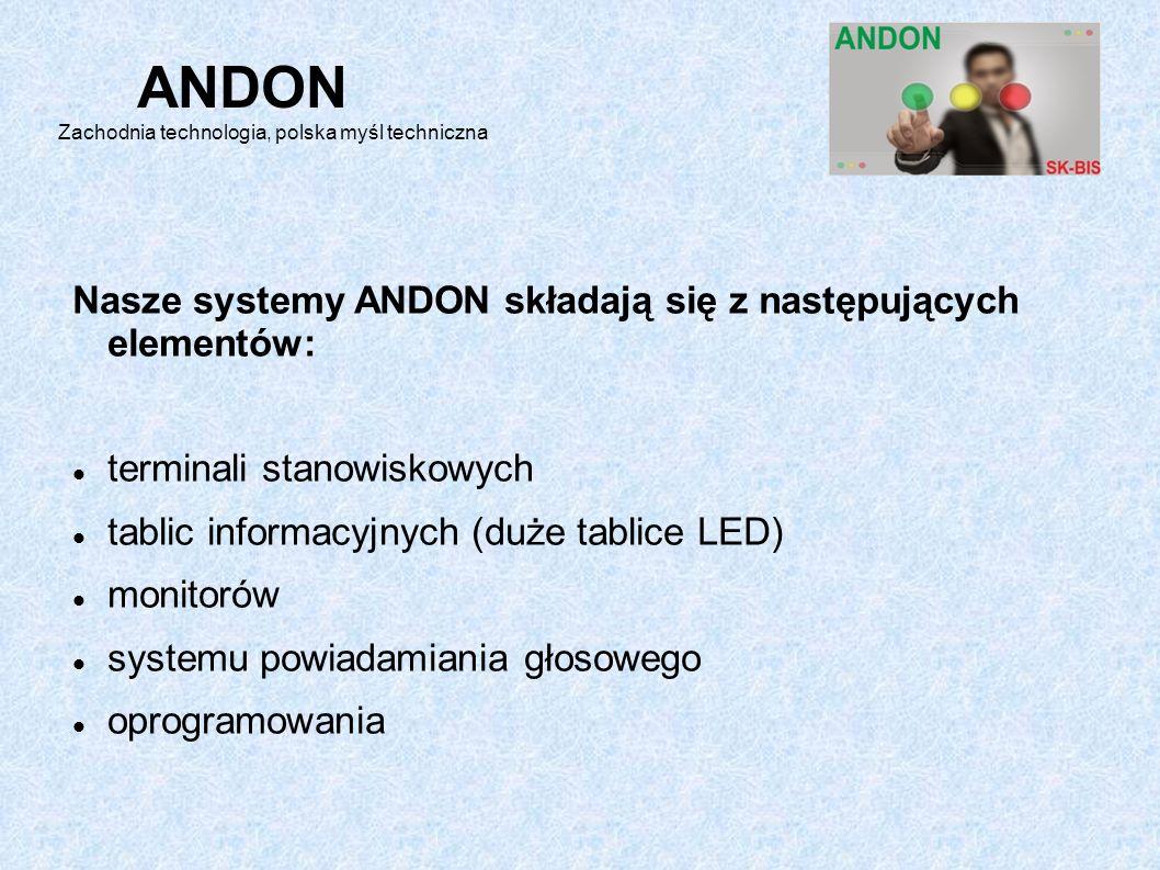 Nasze systemy ANDON składają się z następujących elementów: terminali stanowiskowych tablic informacyjnych (duże tablice LED) monitorów systemu powiadamiania głosowego oprogramowania ANDON Zachodnia technologia, polska myśl techniczna