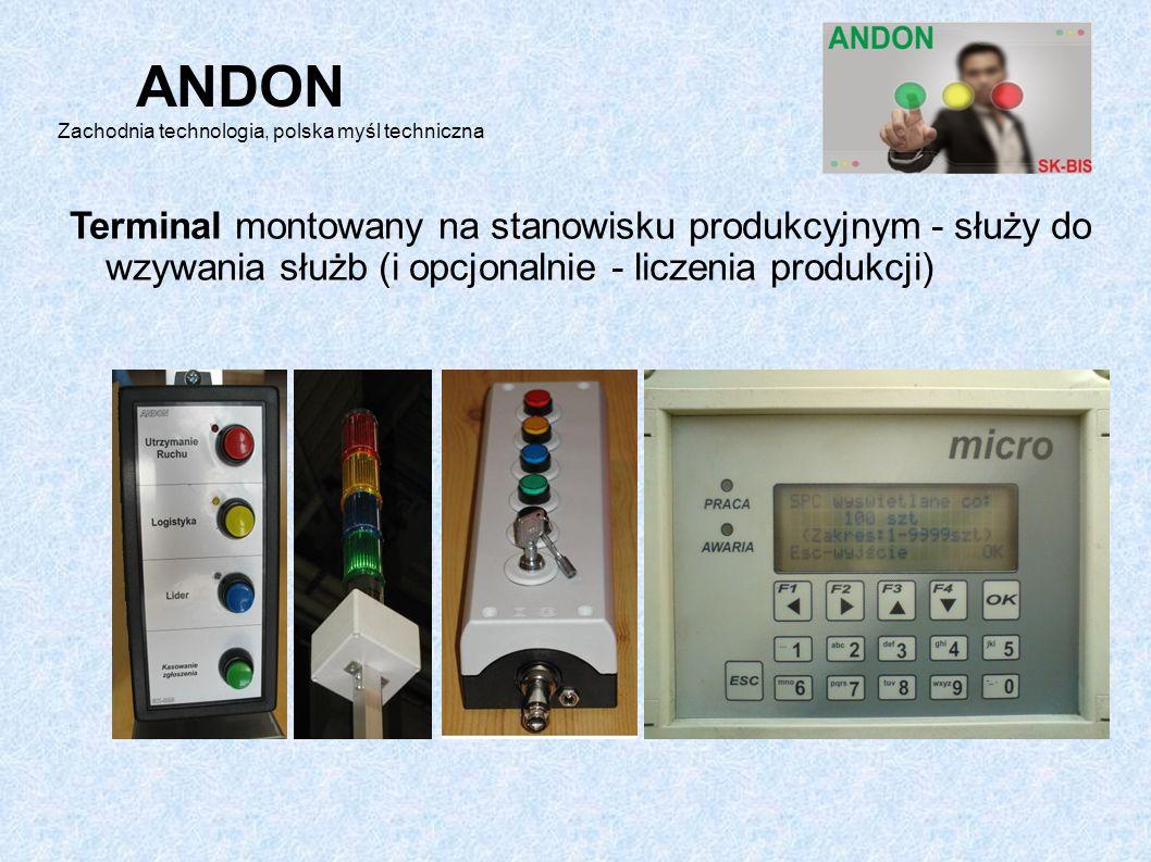 Terminal montowany na stanowisku produkcyjnym - służy do wzywania służb (i opcjonalnie - liczenia produkcji) ANDON Zachodnia technologia, polska myśl techniczna