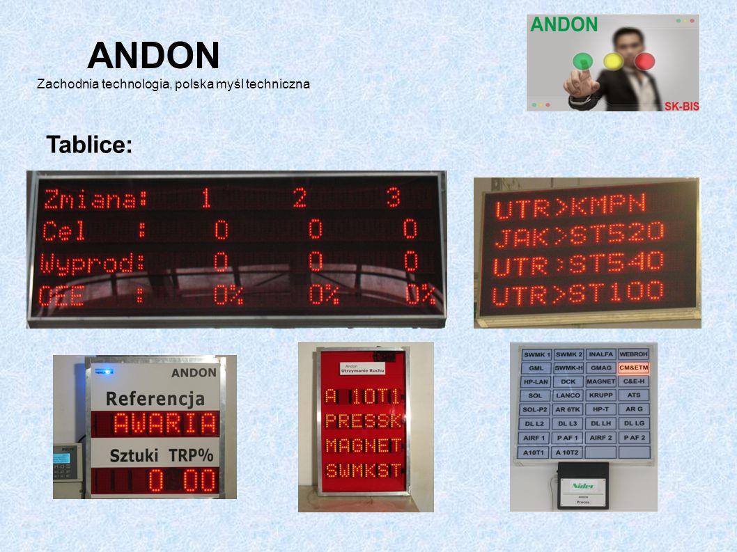 Tablice: ANDON Zachodnia technologia, polska myśl techniczna