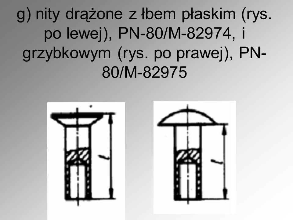 f) nity rurkowe z łbem płaskim (rys. po lewej), PN-80/M-82972, i odwijanym (rys. po prawej), PN- 80/M-82973