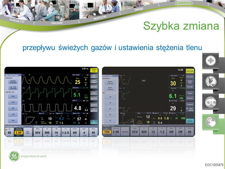 Szybka zmiana przepływu świeżych gazów i ustawienia stężenia tlenu DOC1205479