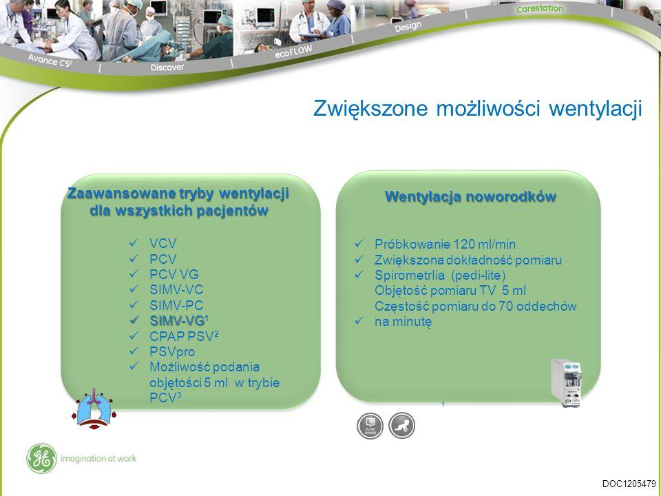 Próbkowanie 120 ml/min Zwiększona dokładność pomiaru SpirometrIia (pedi-lite) Objętość pomiaru TV 5 ml Częstość pomiaru do 70 oddechów na minutę Zwięk