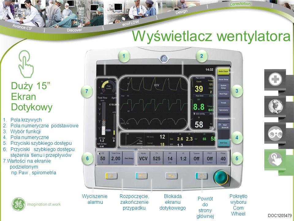 Tryby wentylacji DOC1205479