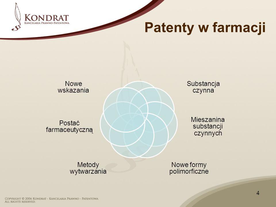 Patenty w farmacji Substancja czynna Mieszanina substancji czynnych Nowe formy polimorficzne Metody wytwarzania Postać farmaceutyczną Nowe wskazania 4
