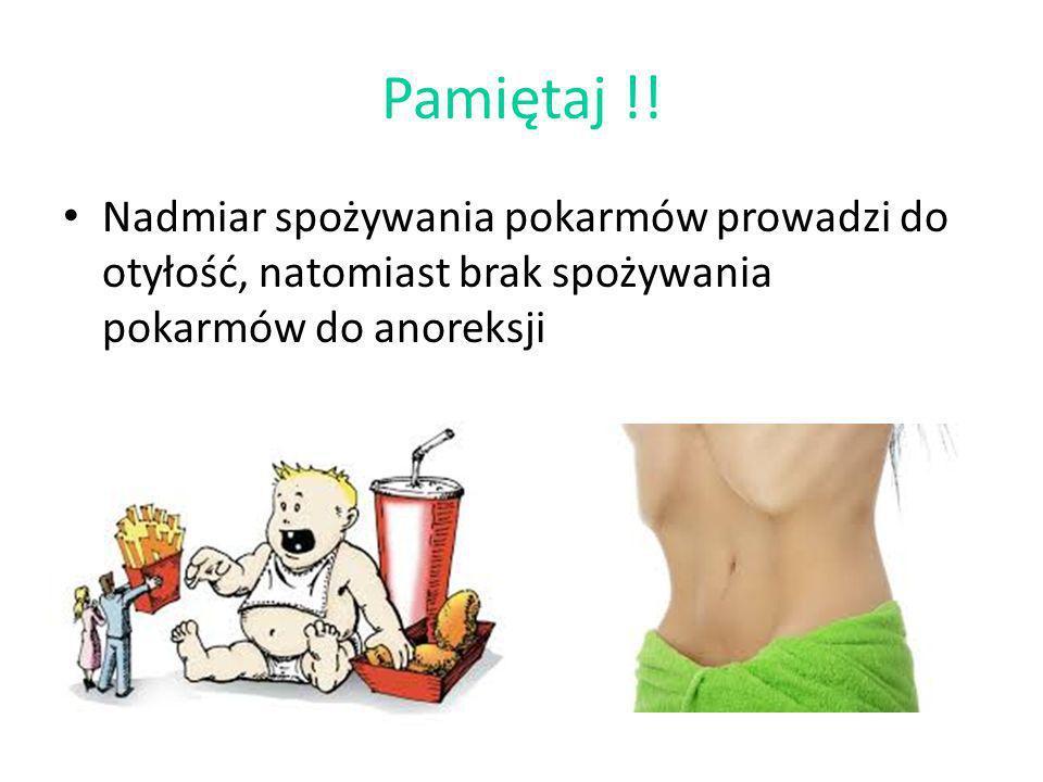 Pamiętaj !! Nadmiar spożywania pokarmów prowadzi do otyłość, natomiast brak spożywania pokarmów do anoreksji