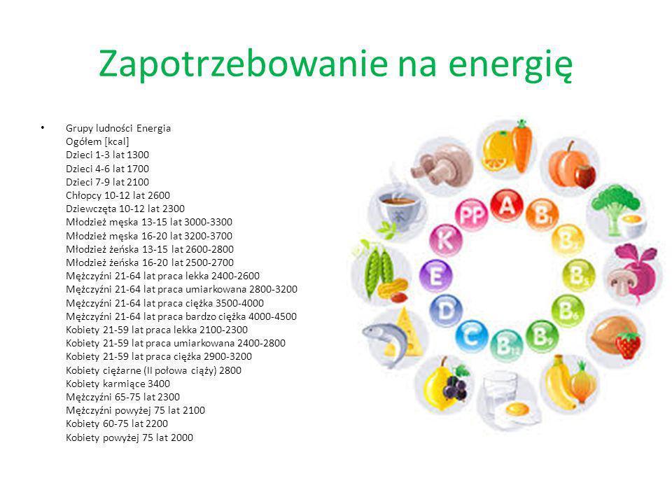 Zapotrzebowanie na energię Grupy ludności Energia Ogółem [kcal] Dzieci 1-3 lat 1300 Dzieci 4-6 lat 1700 Dzieci 7-9 lat 2100 Chłopcy 10-12 lat 2600 Dzi