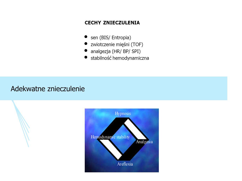 sen (BIS/ Entropia) zwiotczenie mięśni (TOF) analgezja (HR/ BP/ SPI) stabilność hemodynamiczna Adekwatne znieczulenie CECHY ZNIECZULENIA