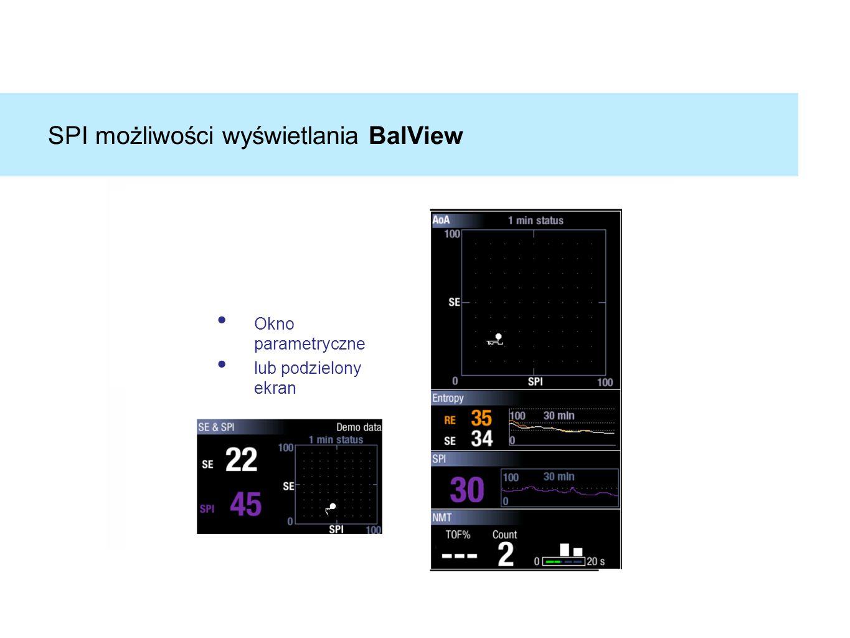 Okno parametryczne lub podzielony ekran SPI możliwości wyświetlania BalView