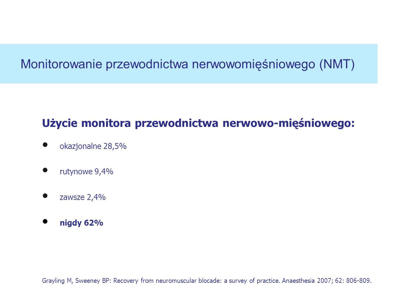 Użycie monitora przewodnictwa nerwowo-mięśniowego: okazjonalne 28,5% rutynowe 9,4% zawsze 2,4% nigdy 62% Grayling M, Sweeney BP: Recovery from neuromuscular blocade: a survey of practice.