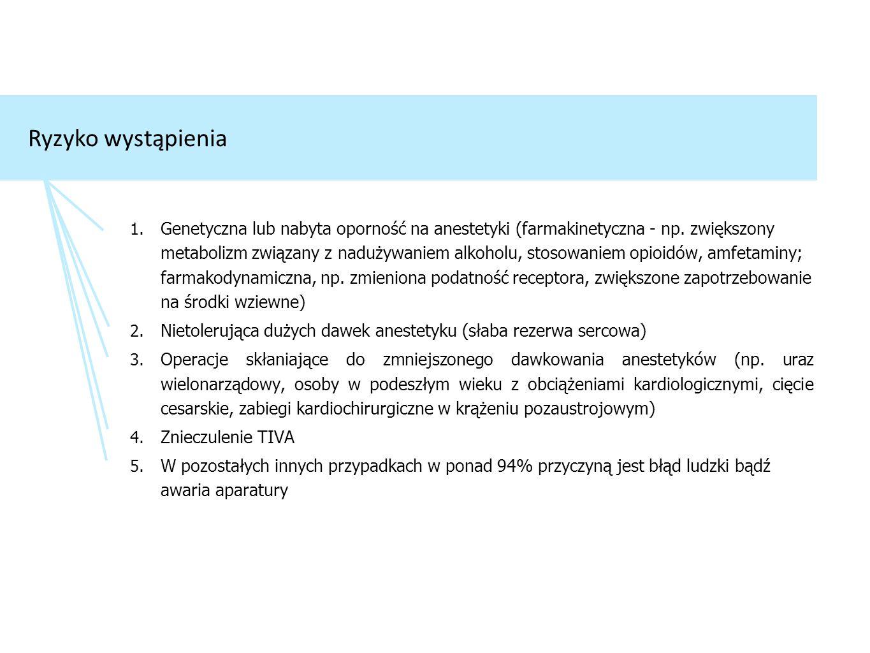 1.Genetyczna lub nabyta oporność na anestetyki (farmakinetyczna - np.
