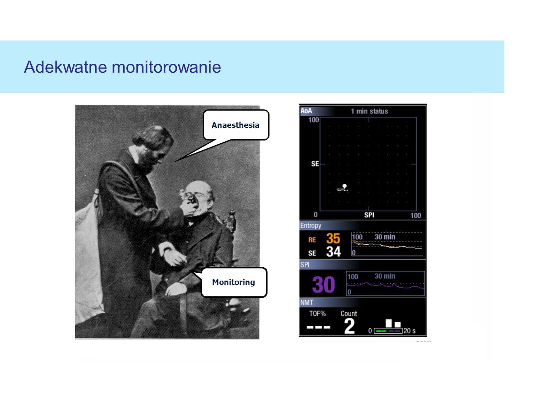 Adekwatne monitorowanie Anaesthesia Monitoring