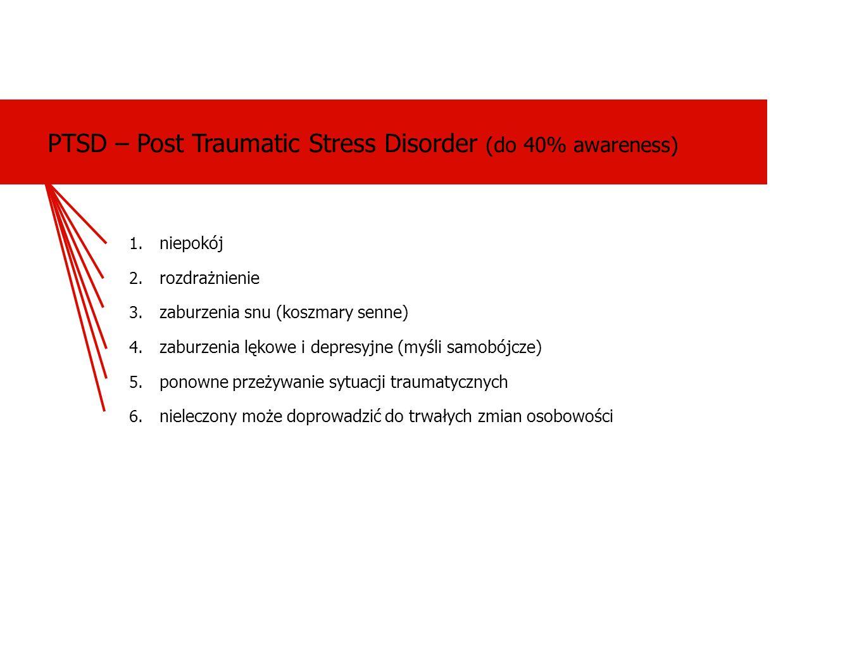 PTSD – Post Traumatic Stress Disorder (do 40% awareness) 1. niepokój 2. rozdrażnienie 3. zaburzenia snu (koszmary senne) 4. zaburzenia lękowe i depres