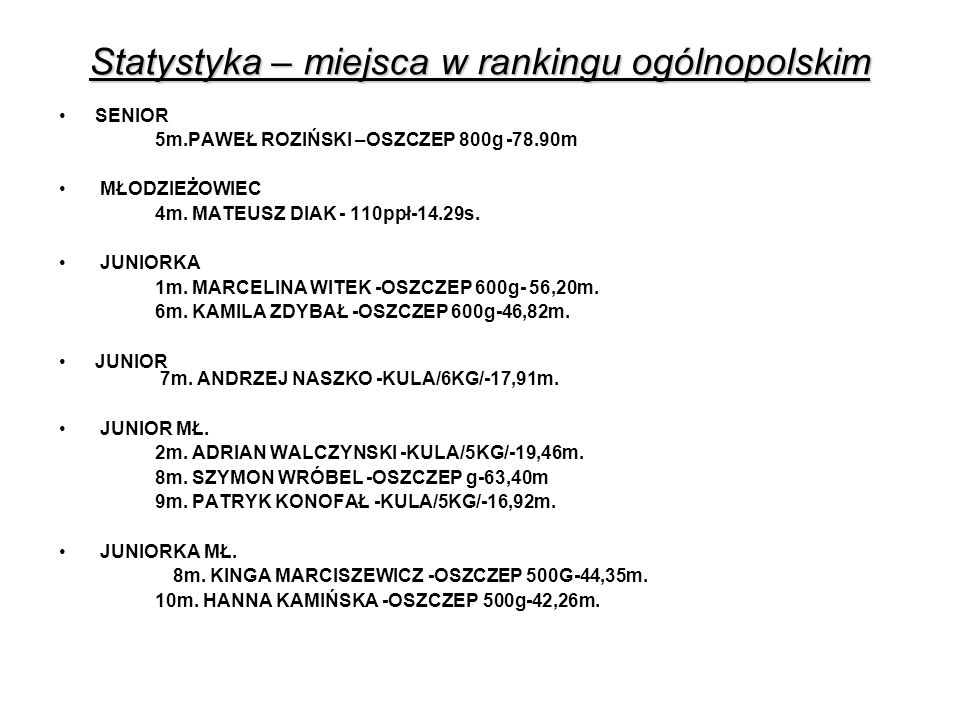 Statystyka – miejsca w rankingu ogólnopolskim SENIOR 5m.PAWEŁ ROZIŃSKI –OSZCZEP 800g -78.90m MŁODZIEŻOWIEC 4m. MATEUSZ DIAK - 110ppł-14.29s. JUNIORKA