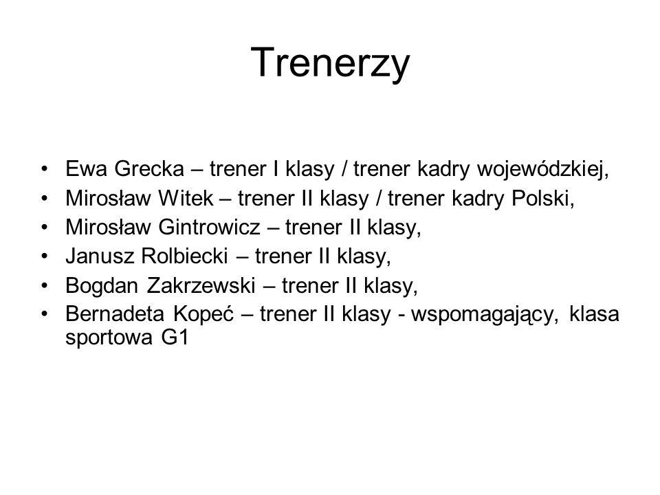Trenerzy Ewa Grecka – trener I klasy / trener kadry wojewódzkiej, Mirosław Witek – trener II klasy / trener kadry Polski, Mirosław Gintrowicz – trener