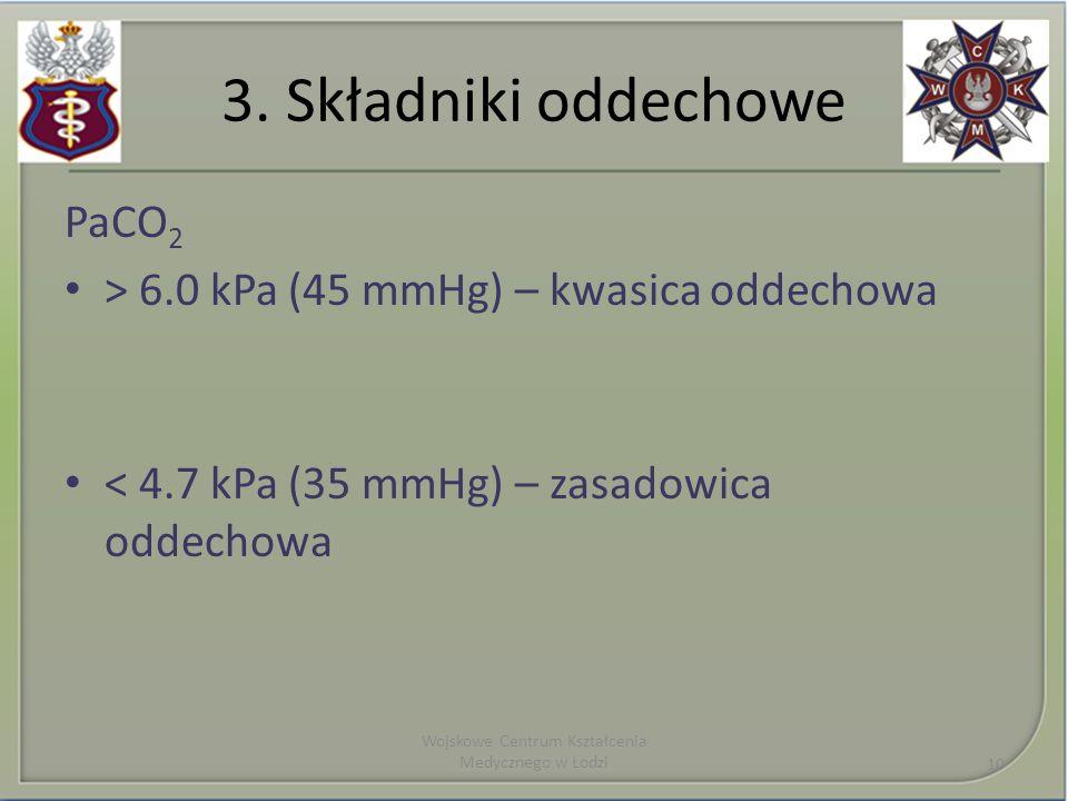 3. Składniki oddechowe PaCO 2 > 6.0 kPa (45 mmHg) – kwasica oddechowa < 4.7 kPa (35 mmHg) – zasadowica oddechowa Wojskowe Centrum Kształcenia Medyczne