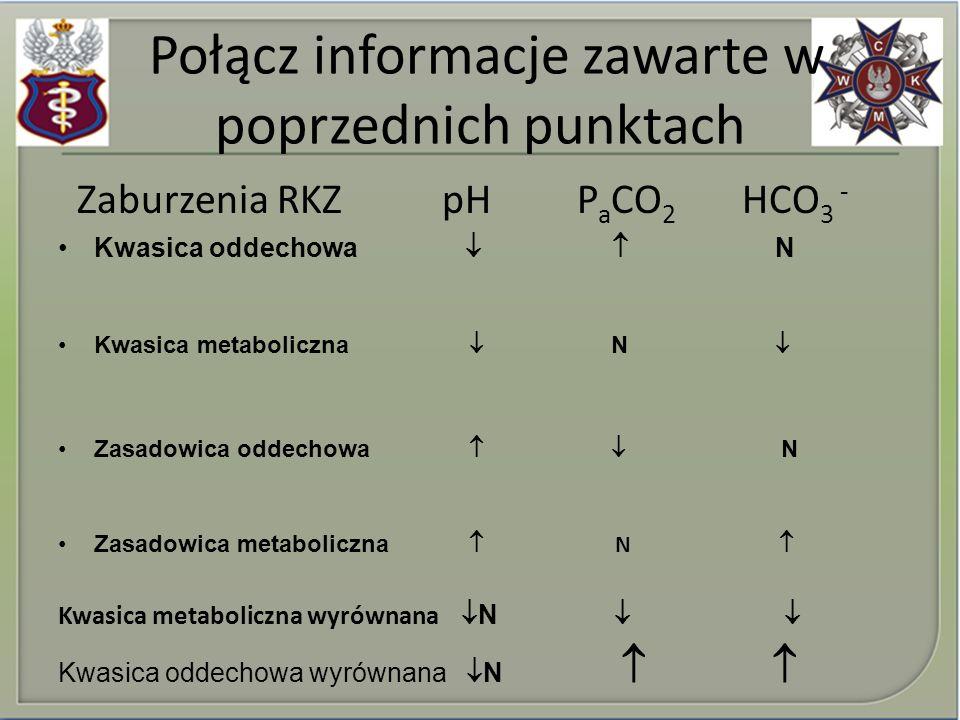 Połącz informacje zawarte w poprzednich punktach Zaburzenia RKZ pH P a CO 2 HCO 3 - Kwasica oddechowa N Kwasica metaboliczna N Zasadowica oddechowa N