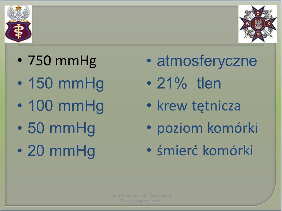 750 mmHg 150 mmHg 100 mmHg 50 mmHg 20 mmHg atmosferyczne 21% tlen krew tętnicza poziom komórki śmierć komórki Wojskowe Centrum Kształcenia Medycznego