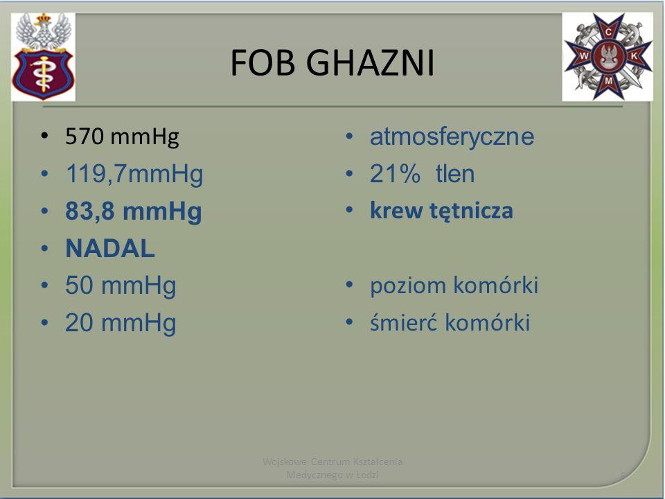 FOB GHAZNI 570 mmHg 119,7mmHg 83,8 mmHg NADAL 50 mmHg 20 mmHg atmosferyczne 21% tlen krew tętnicza poziom komórki śmierć komórki Wojskowe Centrum Kszt