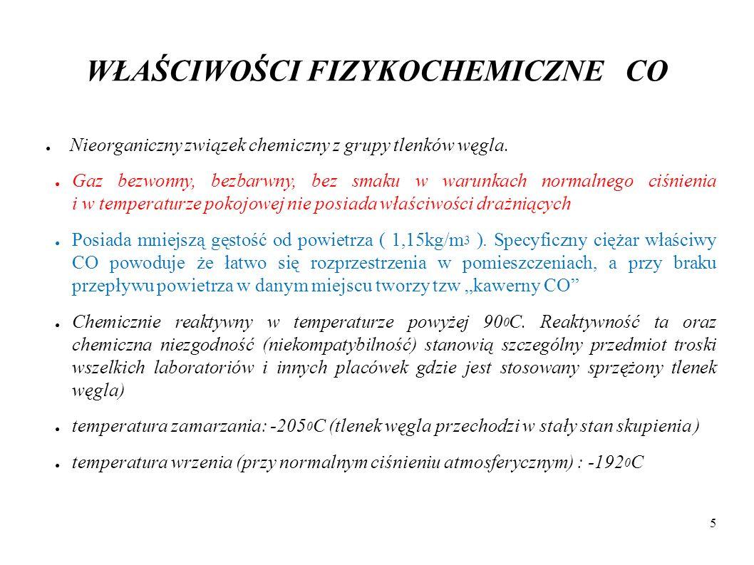 WŁAŚCIWOŚCI FIZYKOCHEMICZNE CO Nieorganiczny związek chemiczny z grupy tlenków węgla. Gaz bezwonny, bezbarwny, bez smaku w warunkach normalnego ciśnie