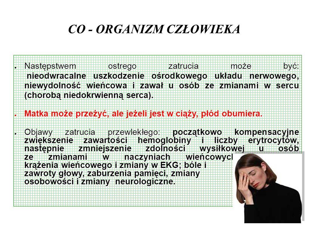 CO - ORGANIZM CZŁOWIEKA Następstwem ostrego zatrucia może być: nieodwracalne uszkodzenie ośrodkowego układu nerwowego, niewydolność wieńcowa i zawał u