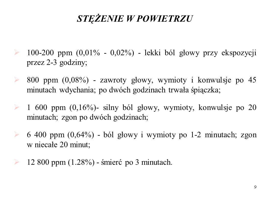 STĘŻENIE W POWIETRZU 100-200 ppm (0,01% - 0,02%) - lekki ból głowy przy ekspozycji przez 2-3 godziny; 800 ppm (0,08%) - zawroty głowy, wymioty i konwu