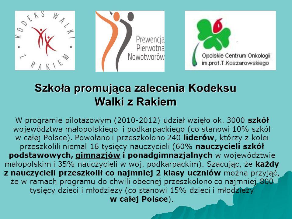 W programie pilotażowym (2010-2012) udział wzięło ok. 3000 szkół województwa małopolskiego i podkarpackiego (co stanowi 10% szkół w całej Polsce). Pow