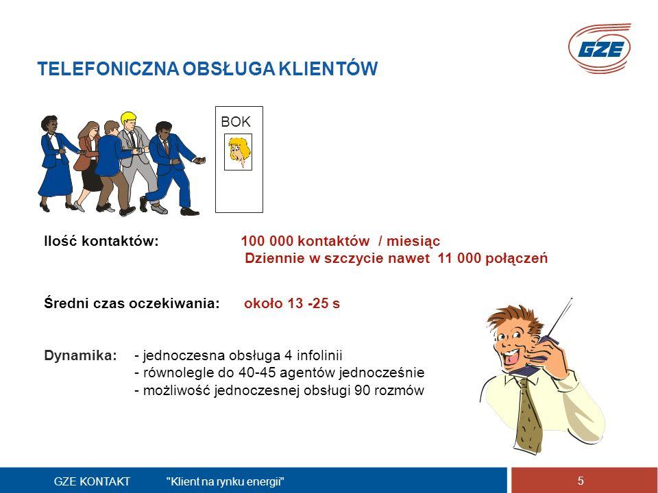 GZE KONTAKT Klient na rynku energii 5 Średni czas oczekiwania: około 13 -25 s Ilość kontaktów: 100 000 kontaktów / miesiąc Dziennie w szczycie nawet 11 000 połączeń Dynamika: - jednoczesna obsługa 4 infolinii - równolegle do 40-45 agentów jednocześnie - możliwość jednoczesnej obsługi 90 rozmów TELEFONICZNA OBSŁUGA KLIENTÓW BOK