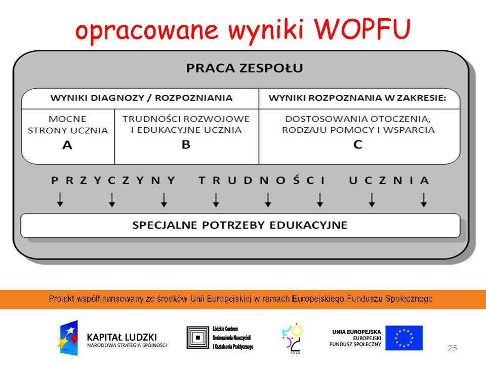 25 opracowane wyniki WOPFU