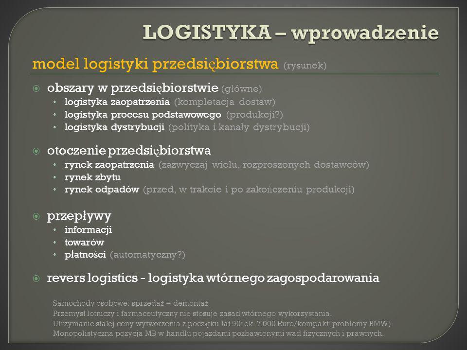 model logistyki przedsi ę biorstwa (rysunek) obszary w przedsi ę biorstwie (g ł ówne) logistyka zaopatrzenia (kompletacja dostaw) logistyka procesu po