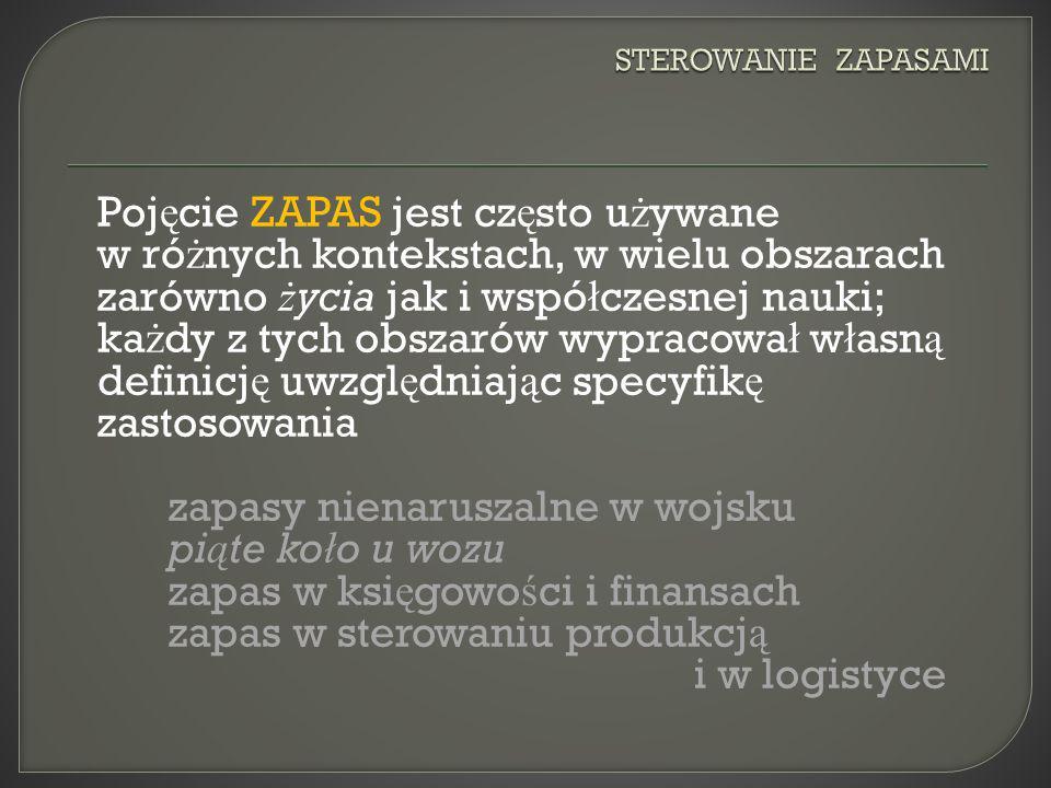 Poj ę cie ZAPAS jest cz ę sto u ż ywane w ró ż nych kontekstach, w wielu obszarach zarówno ż ycia jak i wspó ł czesnej nauki; ka ż dy z tych obszarów