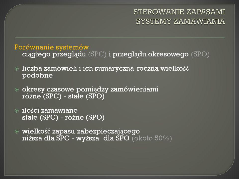Porównanie systemów ci ą g ł ego przegl ą du (SPC) i przegl ą du okresowego (SPO) liczba zamówie ń i ich sumaryczna roczna wielko ść podobne okresy cz