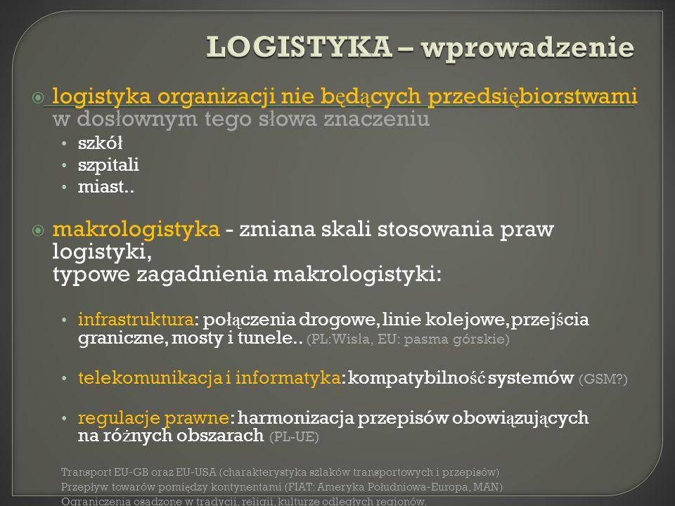model logistyki przedsi ę biorstwa (rysunek) obszary w przedsi ę biorstwie (g ł ówne) logistyka zaopatrzenia (kompletacja dostaw) logistyka procesu podstawowego (produkcji?) logistyka dystrybucji (polityka i kana ł y dystrybucji) otoczenie przedsi ę biorstwa rynek zaopatrzenia (zazwyczaj wielu, rozproszonych dostawców) rynek zbytu rynek odpadów (przed, w trakcie i po zako ń czeniu produkcji) przep ł ywy informacji towarów p ł atno ś ci (automatyczny?) revers logistics - logistyka wtórnego zagospodarowania Samochody osobowe: sprzeda ż = demonta ż Przemys ł lotniczy i farmaceutyczny nie stosuje zasad wtórnego wykorzystania.