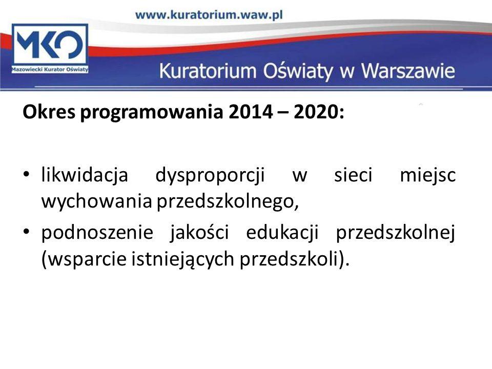 Okres programowania 2014 – 2020: likwidacja dysproporcji w sieci miejsc wychowania przedszkolnego, podnoszenie jakości edukacji przedszkolnej (wsparci
