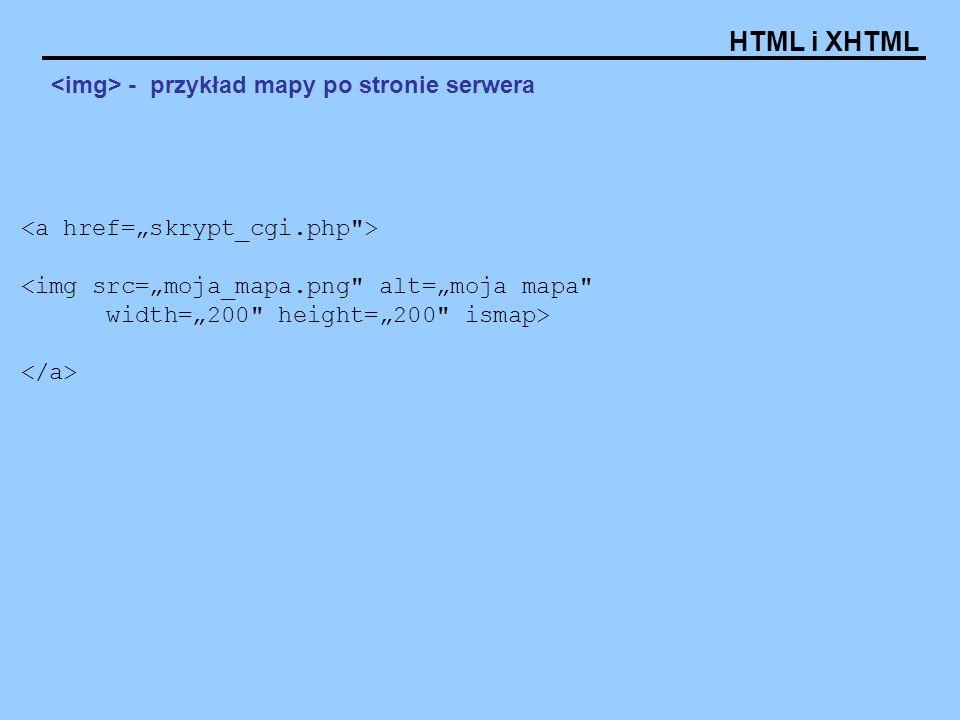 HTML i XHTML - przykład mapy po stronie serwera