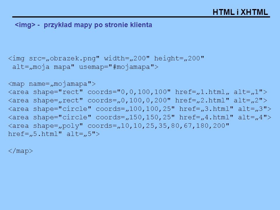 HTML i XHTML - przykład mapy po stronie klienta