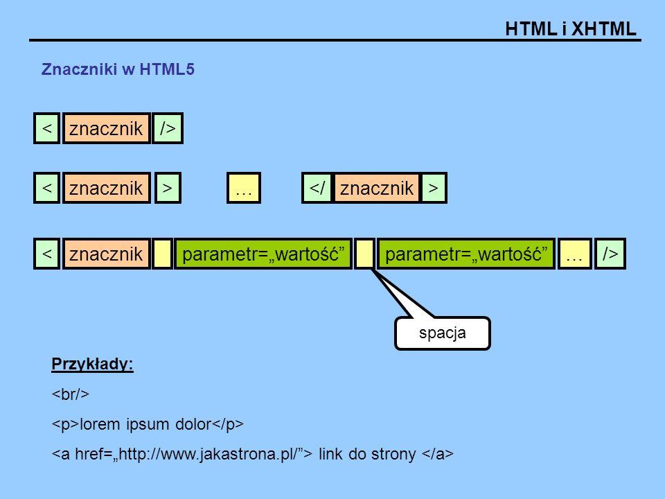 HTML i XHTML Znaczniki w HTML5 spacja <znacznik/><znacznikparametr=wartość />parametr=wartość …<znacznik></znacznik> … Przykłady: lorem ipsum dolor li