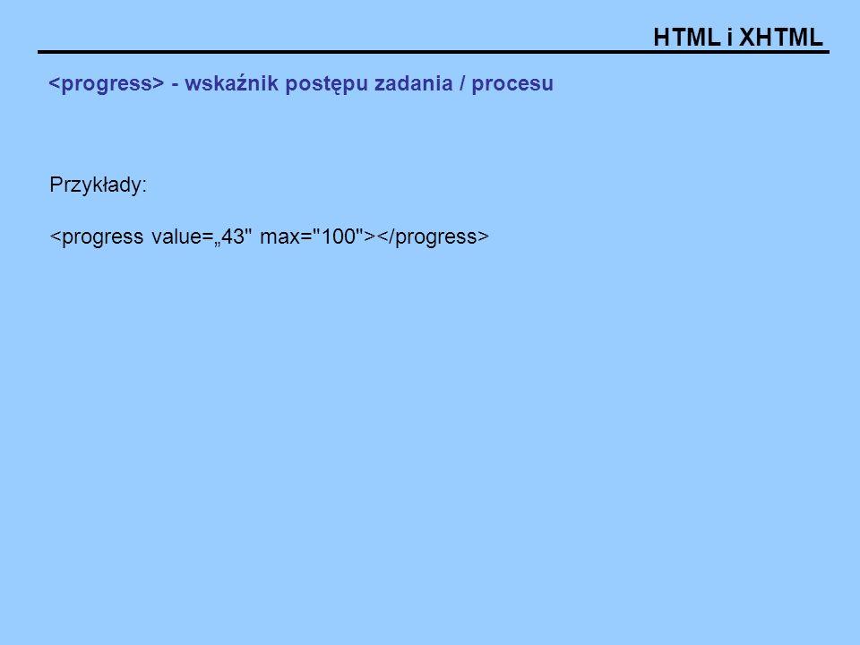 HTML i XHTML - wskaźnik postępu zadania / procesu Przykłady: