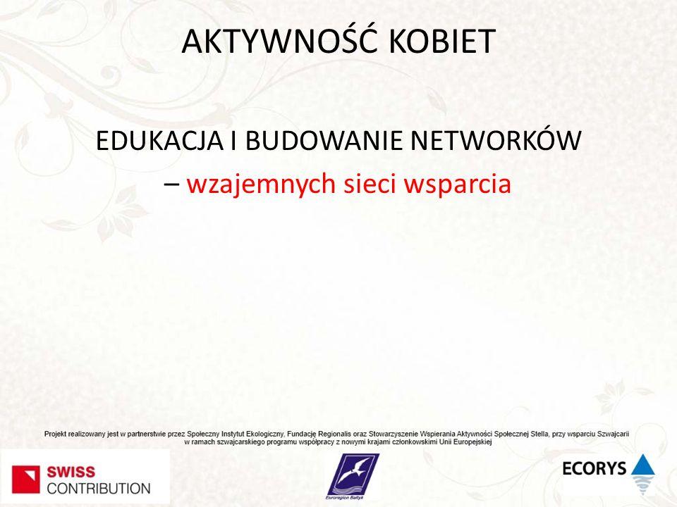 AKTYWNOŚĆ KOBIET EDUKACJA I BUDOWANIE NETWORKÓW – wzajemnych sieci wsparcia