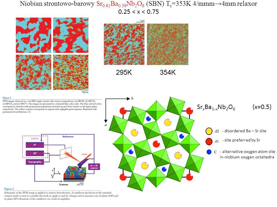 Niobian strontowo-barowy Sr 0.61 Ba 0.39 Nb 2 O 6 (SBN) T c =353K 4/mmm4mm relaxor 0.25 < x < 0.75 295K354K - disordered Ba – Sr site - alternative ox