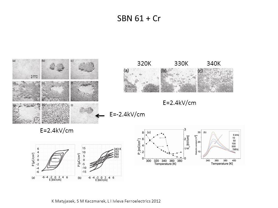 SBN 61 + Cr 320K330K340K E=2.4kV/cm E=-2.4kV/cm K Matyjasek, S M Kaczmarek, L I Ivleva Ferroelectrics 2012