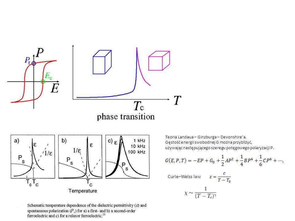 Teoria Landaua – Ginzburga – Devonshirea. Gęstość energii swobodnej G można przybliżyć, używając następującego szeregu potęgowego polaryzacji P. Curie