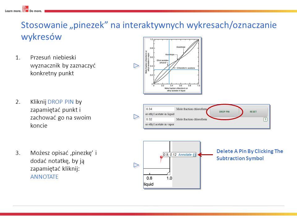 Stosowanie pinezek na interaktywnych wykresach/oznaczanie wykresów 1.Przesuń niebieski wyznacznik by zaznaczyć konkretny punkt 2.Kliknij DROP PIN by zapamiętać punkt i zachować go na swoim koncie 3.Możesz opisać pinezkę i dodać notatkę, by ją zapamiętać kliknij: ANNOTATE Delete A Pin By Clicking The Subtraction Symbol