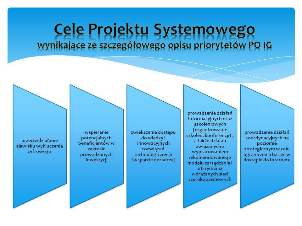przeciwdziałanie zjawisku wykluczenia cyfrowego wspieranie potencjalnych beneficjentów w zakresie prowadzonych inwestycji zwiększenie dostępu do wiedzy i innowacyjnych rozwiązań technologicznych (wsparcie doradcze) prowadzenie działań informacyjnych oraz szkoleniowych (organizowanie szkoleń, konferencji), a także działań związanych z wypracowaniem rekomendowanego modelu zarządzania i utrzymania wdrażanych sieci szerokopasmowych prowadzenie działań koordynacyjnych na poziomie strategicznym w celu ograniczenia barier w dostępie do Internetu
