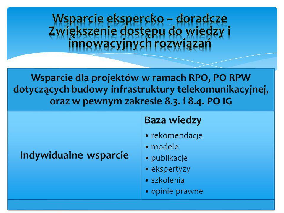 6 Wsparcie dla projektów w ramach RPO, PO RPW dotyczących budowy infrastruktury telekomunikacyjnej, oraz w pewnym zakresie 8.3.