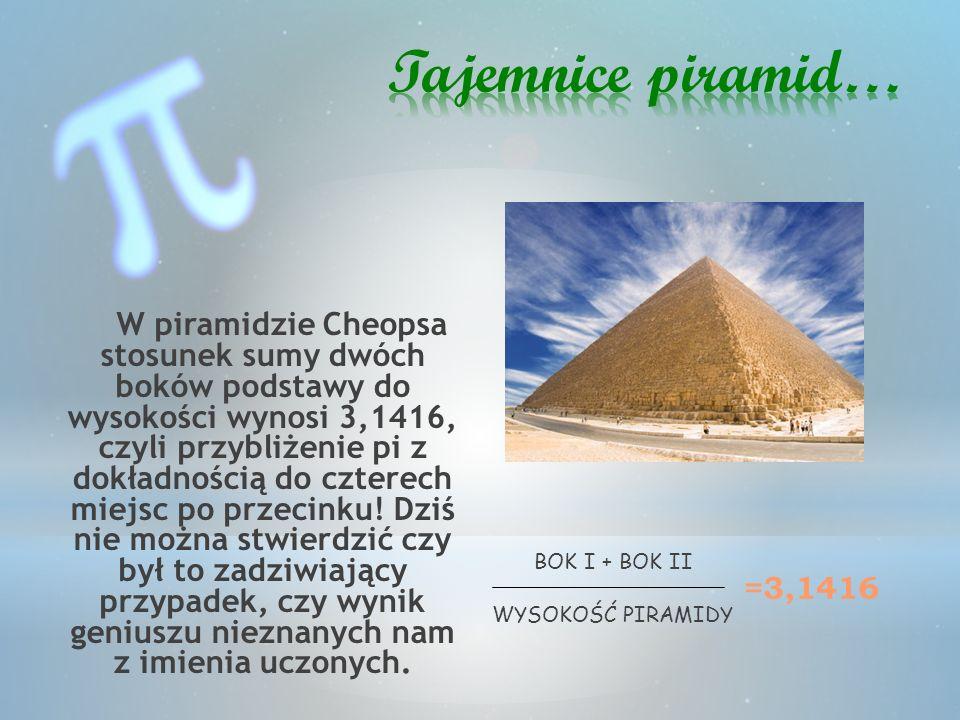 W piramidzie Cheopsa stosunek sumy dwóch boków podstawy do wysokości wynosi 3,1416, czyli przybliżenie pi z dokładnością do czterech miejsc po przecin
