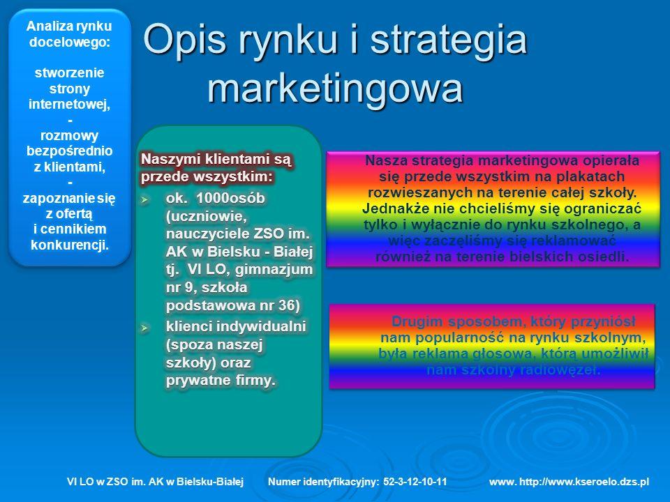 Opis rynku i strategia marketingowa VI LO w ZSO im. AK w Bielsku-BiałejNumer identyfikacyjny: 52-3-12-10-11www. http://www.kseroelo.dzs.pl Nasza strat